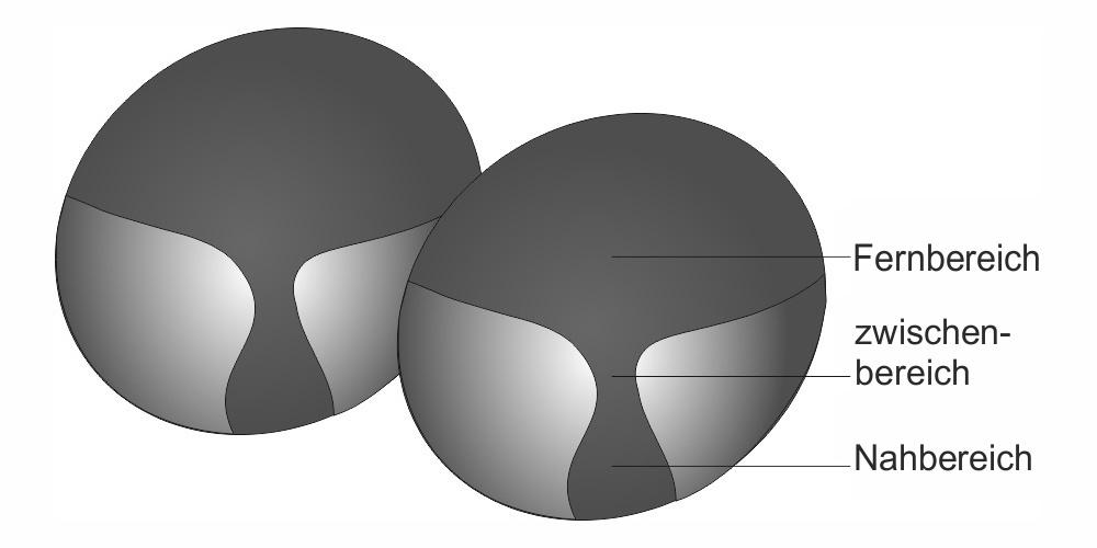 Zwei Sonnenbrillen polarisierend Standard Gleitsicht kunststoff